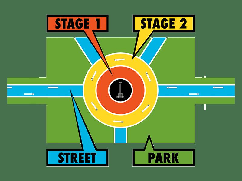 Fundraving Streckenplan